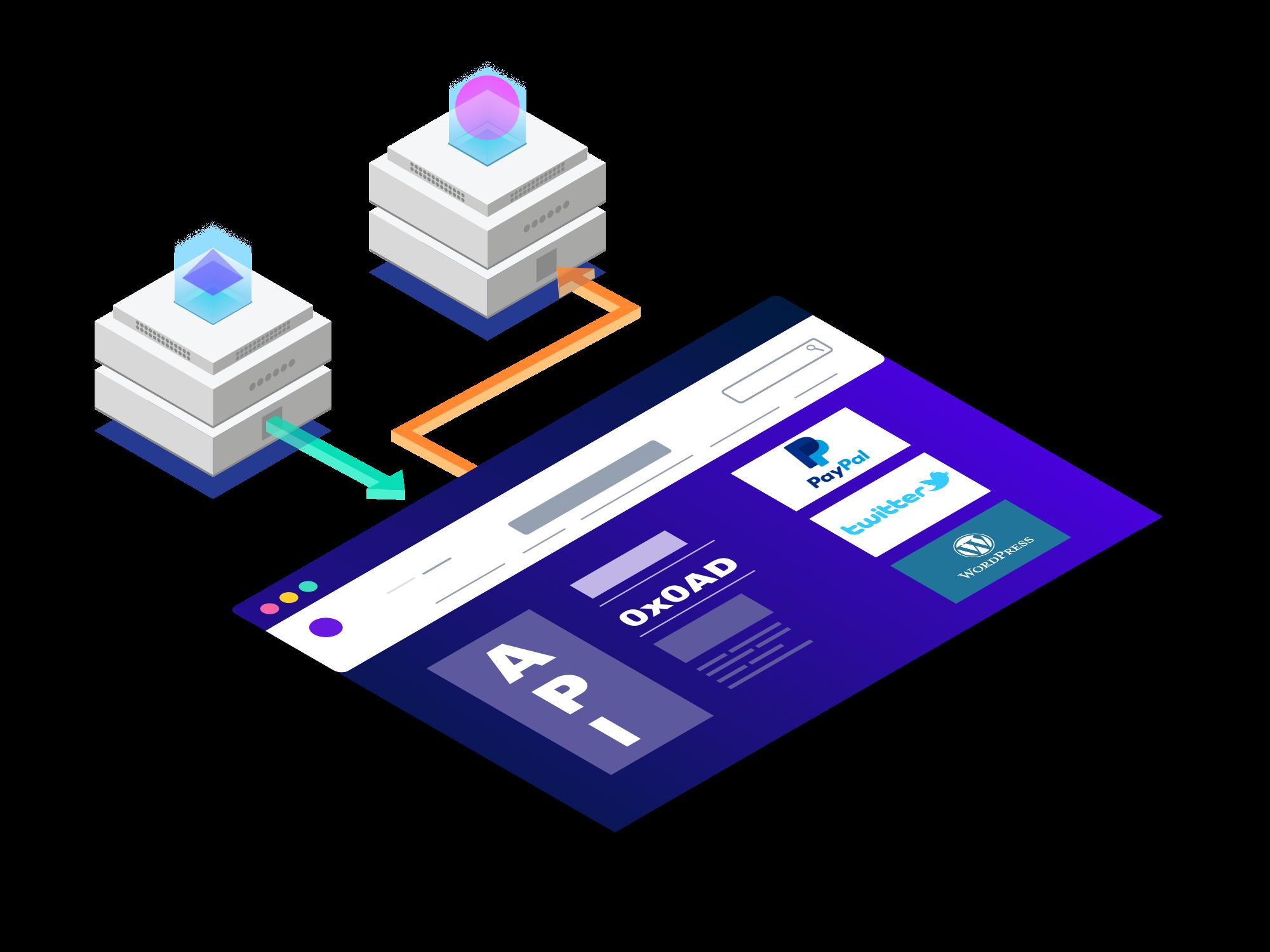 Isometrisches Bild zeigt die Funktionsweise von APIs und Frameworks in der Webentwicklung